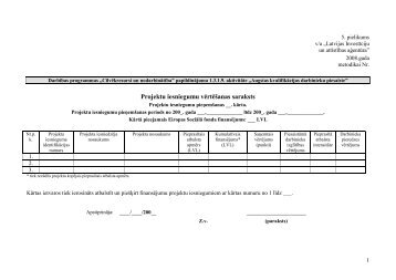 Projektu iesniegumu vērtēšanas saraksts