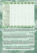 TopJob 2011 brošura - expo xxi belgrade - Page 3