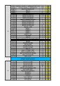 + Koszt gospodarowania odpadami - Blask - Page 3