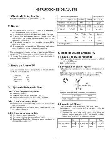 INSTRUCCIONES DE AJUSTE - Sharatronica