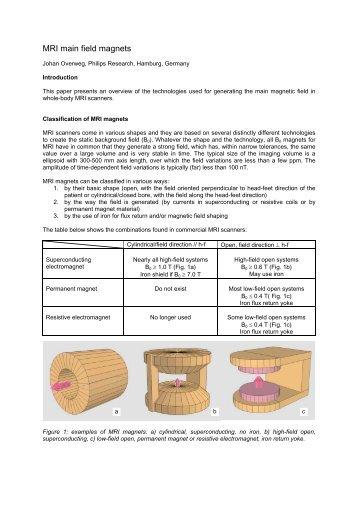 MRI Main Field Magnets
