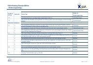 Fehlerkatalog Standardfehler - Änderungsantrag - - ECG GmbH Berlin
