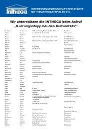 """Wir unterstützen die INTHEGA beim Aufruf """"Kürzungsstopp bei den ..."""