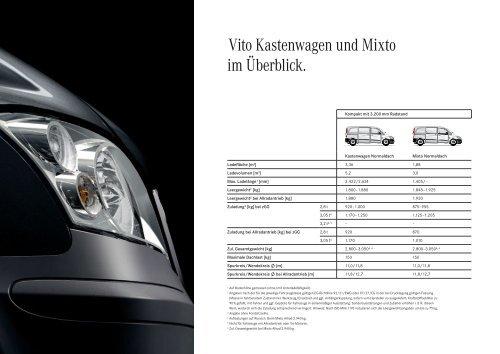 datenblatt vito mixto und kastenwagen mercedes benz. Black Bedroom Furniture Sets. Home Design Ideas