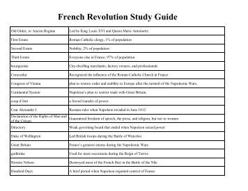 French I | Foreign Language | CliffsNotes