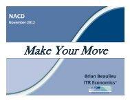 Brian Beaulieu ITR Economics™ - NACD