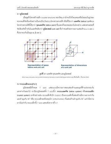 3. โครงสร้างของของแข็งผลึก