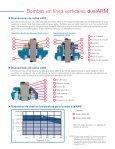 Bombas en línea verticales dualARM - Armstrong Pumps - Page 5