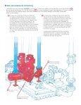Bombas en línea verticales dualARM - Armstrong Pumps - Page 6