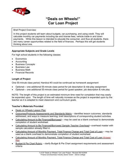 Car Loan Chart Damba
