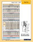 Download - Palmer Wahl Instrumentation - Page 7
