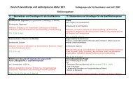 Lehrplan Abitur 2011