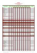 Xerox - Schwarz auf Weiss - Page 5