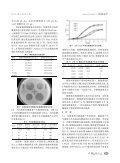 发酵基质对枯草菌素Subticin112产生规律的影响及发酵参数优化 - Page 4