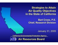 Strategies to Attain Air Quality Objectives in the State ... - Irr-neram.ca