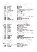 Liste der ausgewerteten Veranstaltungen 2012 - Seite 2