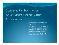 Student Performance Assessment Across the Curriculum.pptx