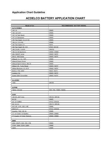 Ac Delco Oil Filter Application Guide - transquest.org
