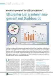 Effizientes Lieferantenmanagement mit Dashboards - Automotive ...