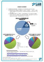 香港貨車污染背景資料1. 路邊廢氣貨車排放稱冠,50 ... - 健康空氣行動