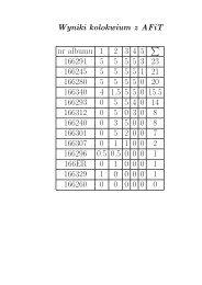 Wyniki kolokwium z AFiT nralbumu 1 2 3 4 5 ∑ 166291 5 5 5 5 3 23 ...