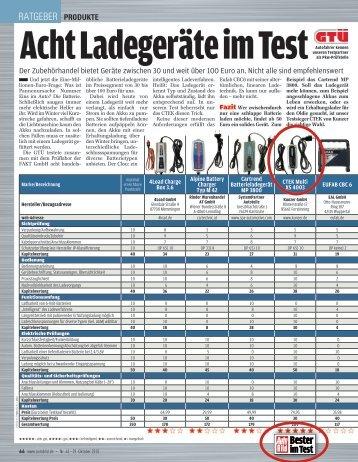 Test in der Auto-Bild - KUNZER GmbH