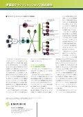 伊藤忠テクノソリューションズ株式会社 - エンピレックス - Page 2