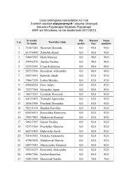 Lista rankingowa kandydatów na I rok 3-letnich studiów ...