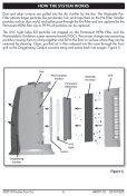 Permanent HEPA Air Purifier - Hunter Fan - Page 6