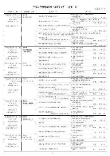 平成22年度開催実績一覧(PDF) - 日本証券業協会
