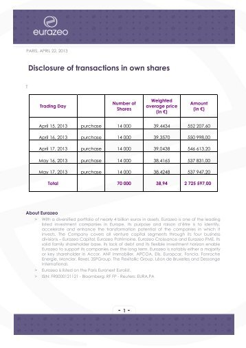 - 1 - Disclosure of transactions in own shares - Eurazeo