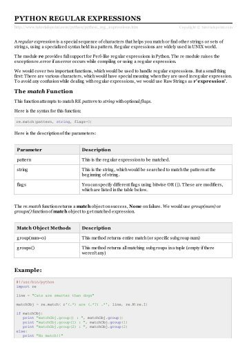 Searching and Regular Expressions (Regex) Introduction Shell ...