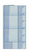 2013 WPFG Swimming Schedule - Page 3