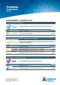Orica Preisliste-100701_DE_100624 - Orica Mining Services - Seite 3