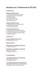 Resultate vom 1. Wochenende am ETF 2013 - STV Roggliswil