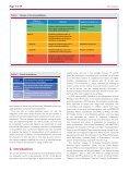 Focused update Guidelines Atrial Fibrillation 2012 - Iqanda-cme.com - Page 4