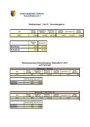 Wehrpflicht - Stadtgemeinde Ternitz