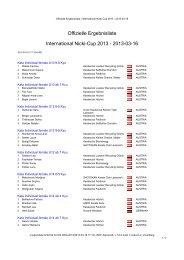 Ergebnisliste Nicki Cup - Karateclub Kleiner Drache Mäder