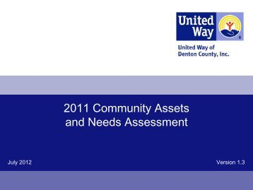 Community Assets & Needs Assessment presentation