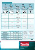 MAKITA Scies Onglets fr - Page 4
