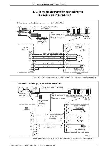 13  Terminal Diagrams  Po