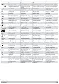 Regelungstechnik Funk-Raumbediengerät Touchline - Roth Werke - Page 5