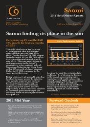 Samui 2012 Hotel Market Update - C9 Hotelworks