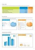 Marks & Spencer Final Salary Pension Scheme - PRAG - Page 5