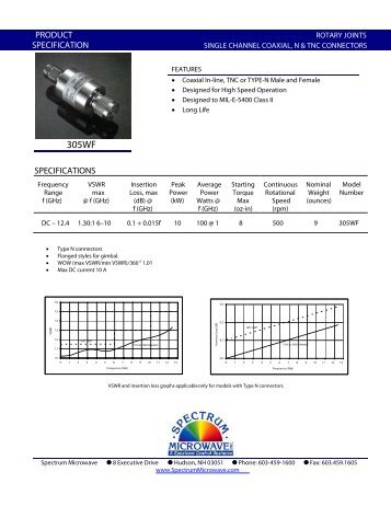 305WF - Spectrum Microwave by API Technologies