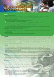 East Asia and the Pacific FY08 Achievements - WSP