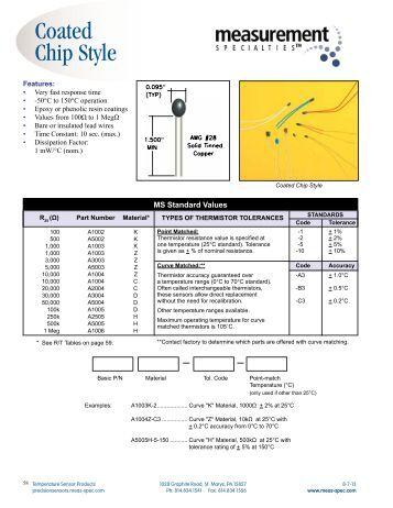Ntc Thermistors Engineering Notes - Auto Engine And Parts