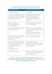 Unterschiedliche Arten der Zahnreinigung im Vergleich ... - Emag AG