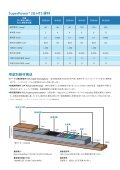 SuperPower® 2G HTS - Page 2