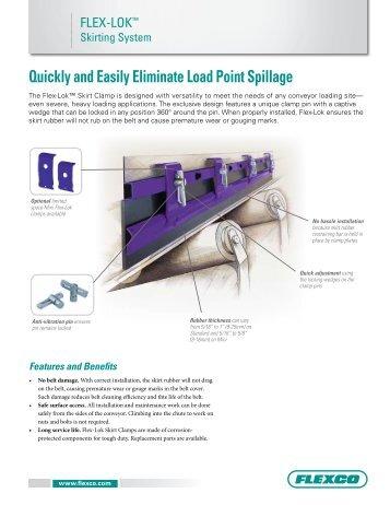 Flex-Lok™ Conveyor Skirt Clamp - Flexco